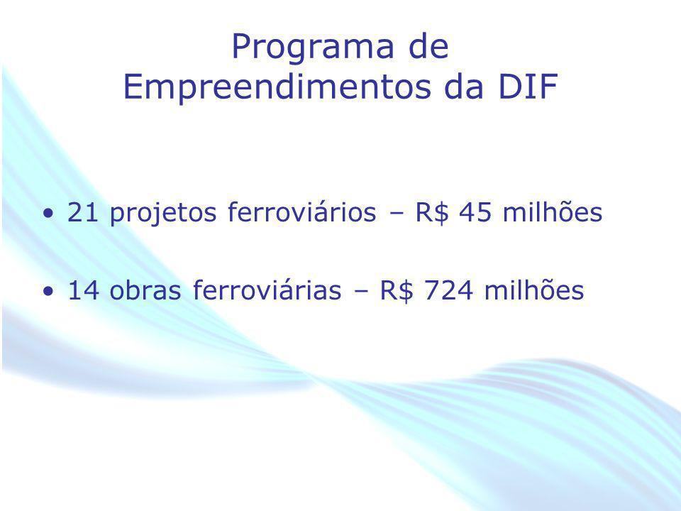 Programa de Empreendimentos da DIF