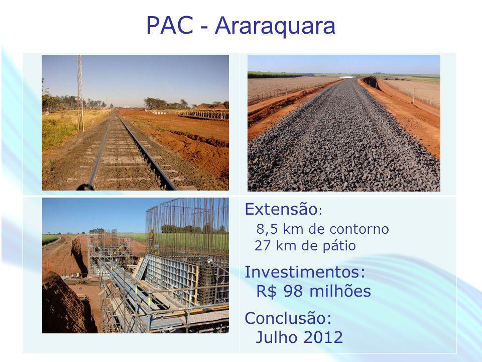 PAC - Araraquara Extensão: 8,5 km de contorno 27 km de pátio