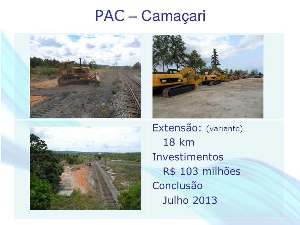 PAC – Camaçari Extensão: (variante) 18 km Investimentos R$ 103 milhões