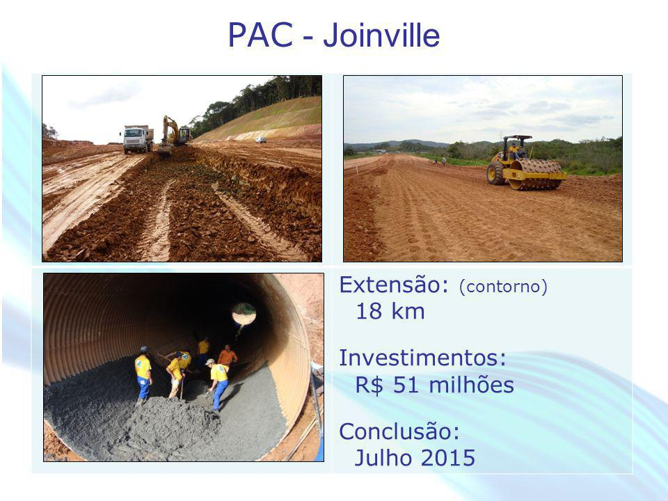 PAC - Joinville Extensão: (contorno) 18 km