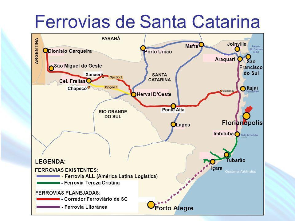 Ferrovias de Santa Catarina