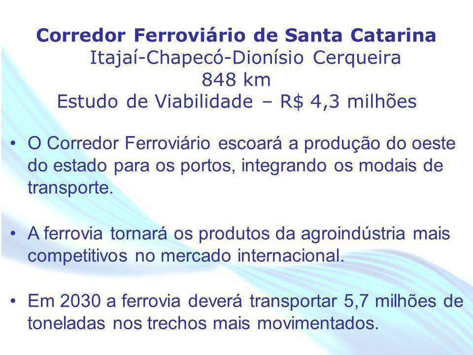 Corredor Ferroviário de Santa Catarina Itajaí-Chapecó-Dionísio Cerqueira 848 km Estudo de Viabilidade – R$ 4,3 milhões