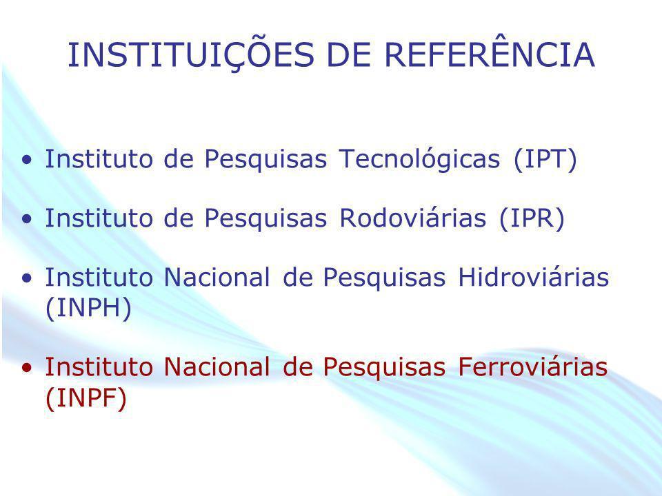 INSTITUIÇÕES DE REFERÊNCIA