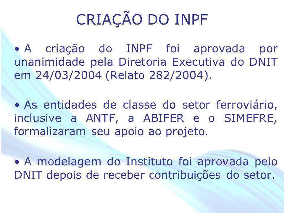 CRIAÇÃO DO INPF A criação do INPF foi aprovada por unanimidade pela Diretoria Executiva do DNIT em 24/03/2004 (Relato 282/2004).