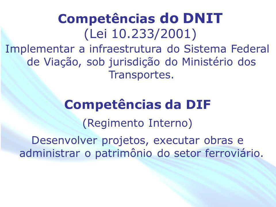 Competências do DNIT (Lei 10.233/2001)