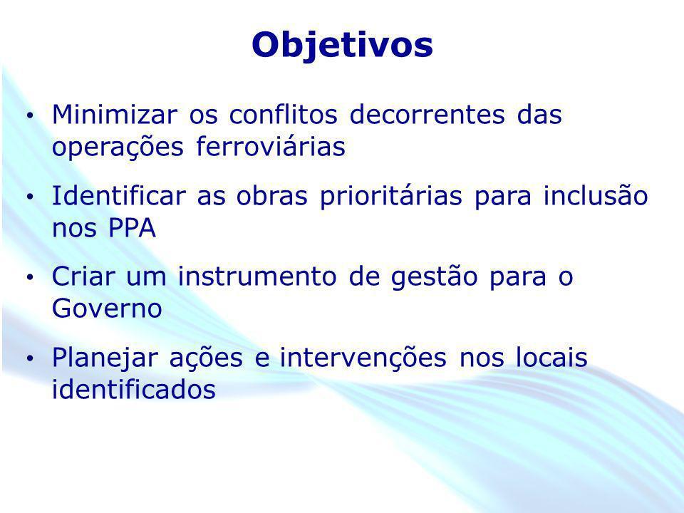 Objetivos Minimizar os conflitos decorrentes das operações ferroviárias. Identificar as obras prioritárias para inclusão nos PPA.