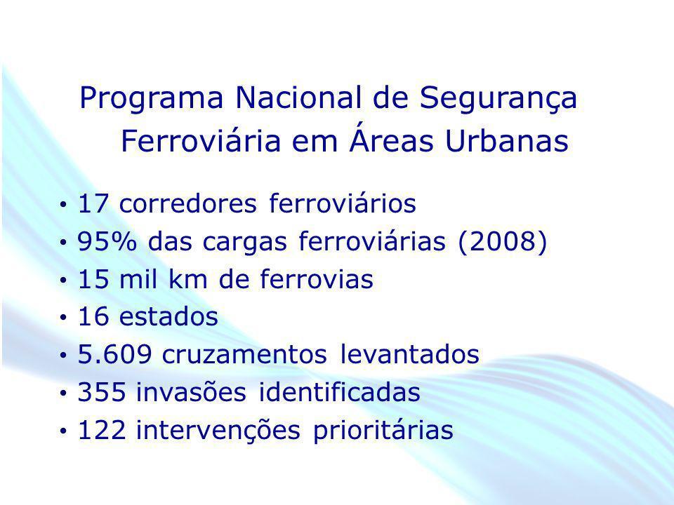 Programa Nacional de Segurança Ferroviária em Áreas Urbanas
