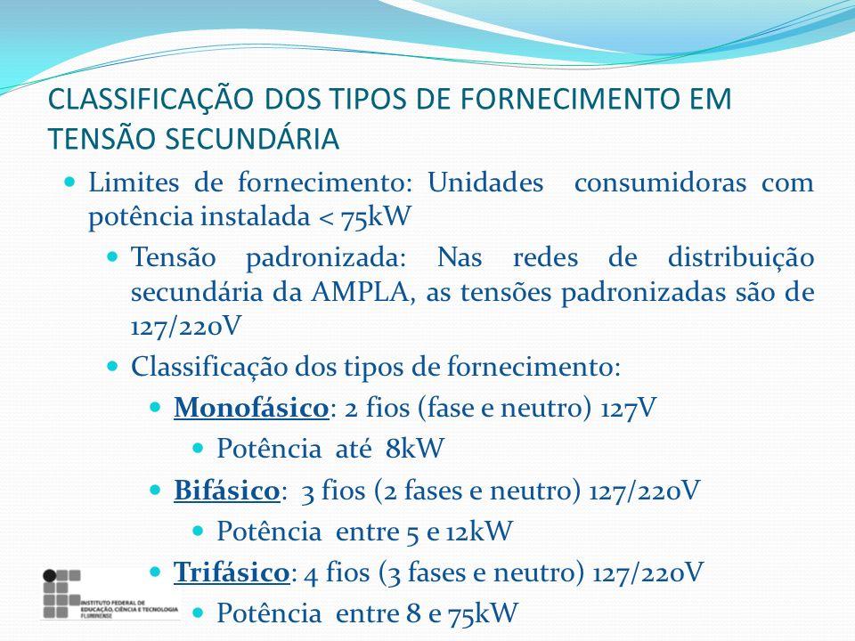 CLASSIFICAÇÃO DOS TIPOS DE FORNECIMENTO EM TENSÃO SECUNDÁRIA