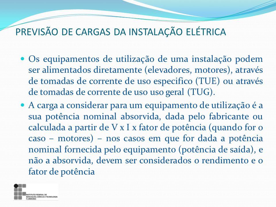 PREVISÃO DE CARGAS DA INSTALAÇÃO ELÉTRICA