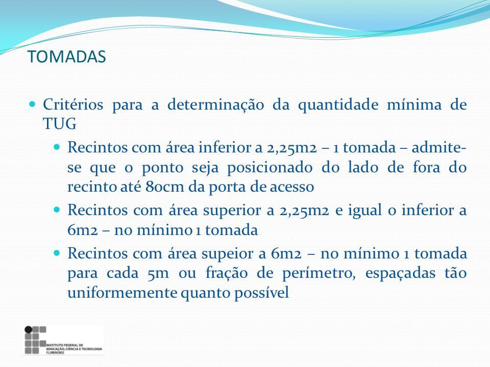 TOMADAS Critérios para a determinação da quantidade mínima de TUG