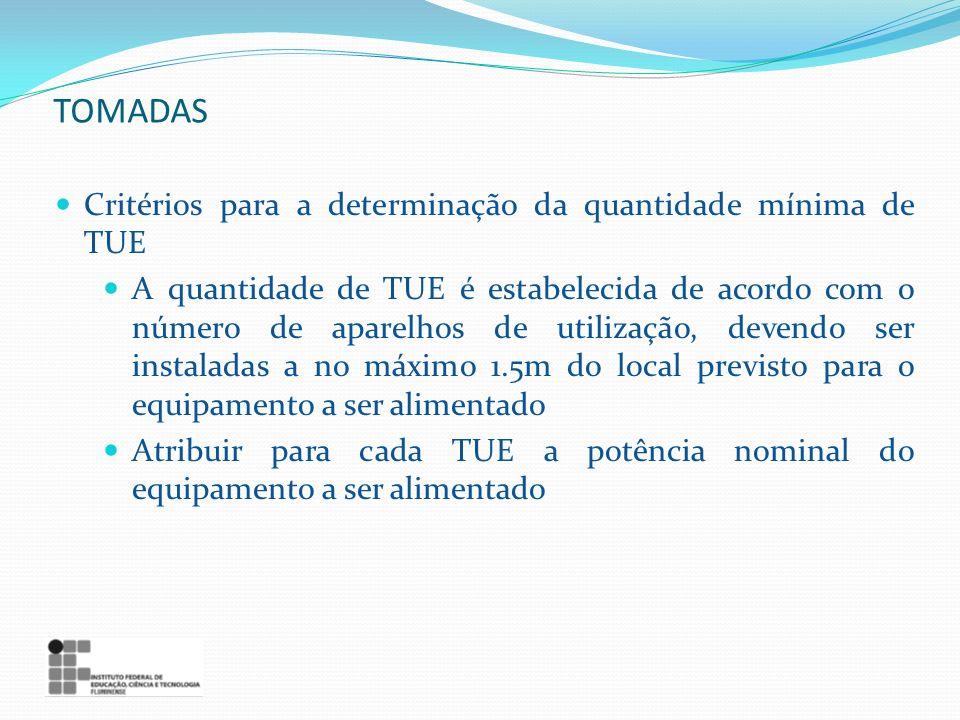 TOMADAS Critérios para a determinação da quantidade mínima de TUE