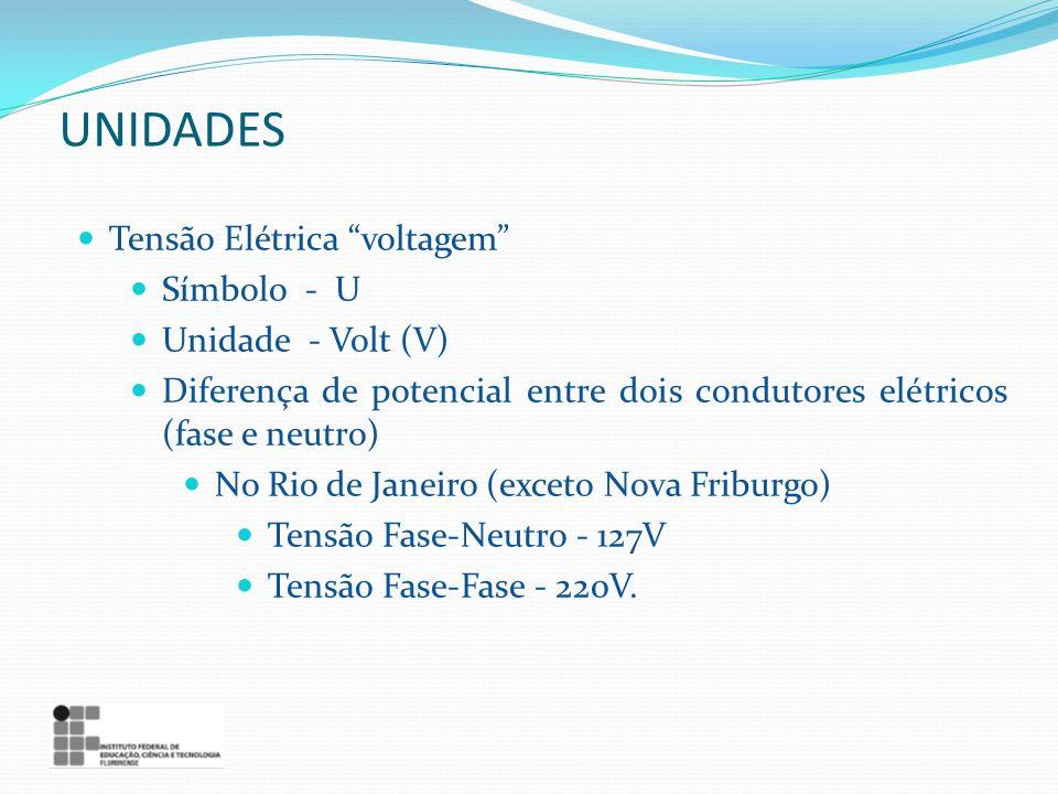 UNIDADES Tensão Elétrica voltagem Símbolo - U Unidade - Volt (V)