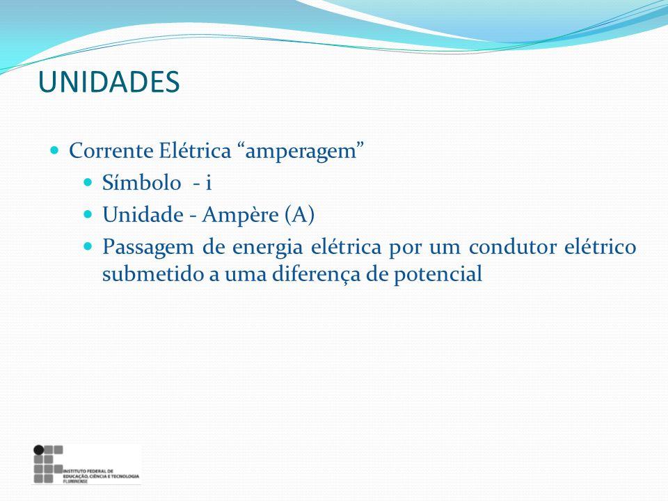 UNIDADES Corrente Elétrica amperagem Símbolo - i