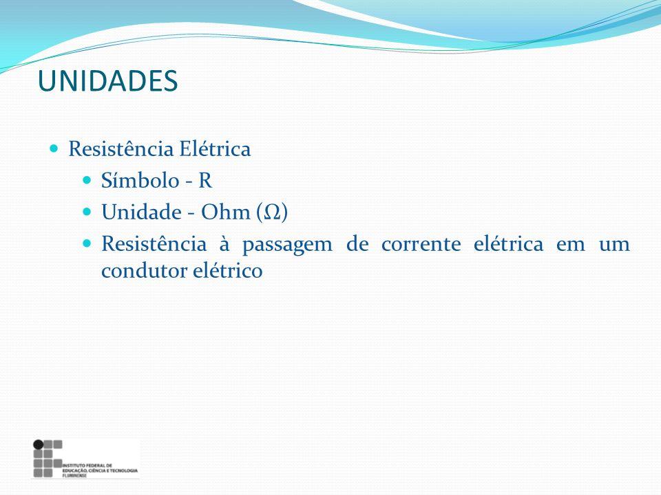 UNIDADES Resistência Elétrica Símbolo - R Unidade - Ohm (Ω)