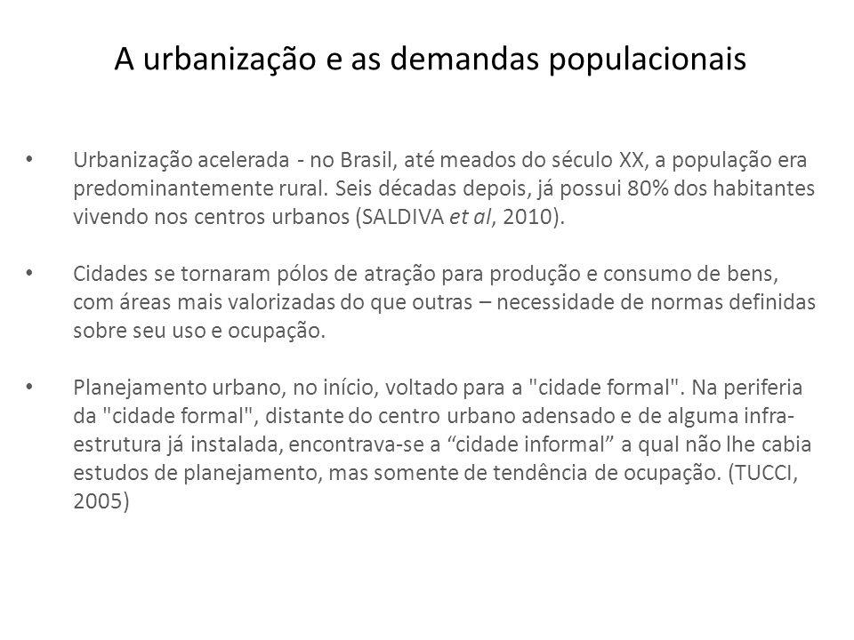 A urbanização e as demandas populacionais