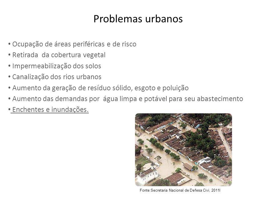 Problemas urbanos Ocupação de áreas periféricas e de risco