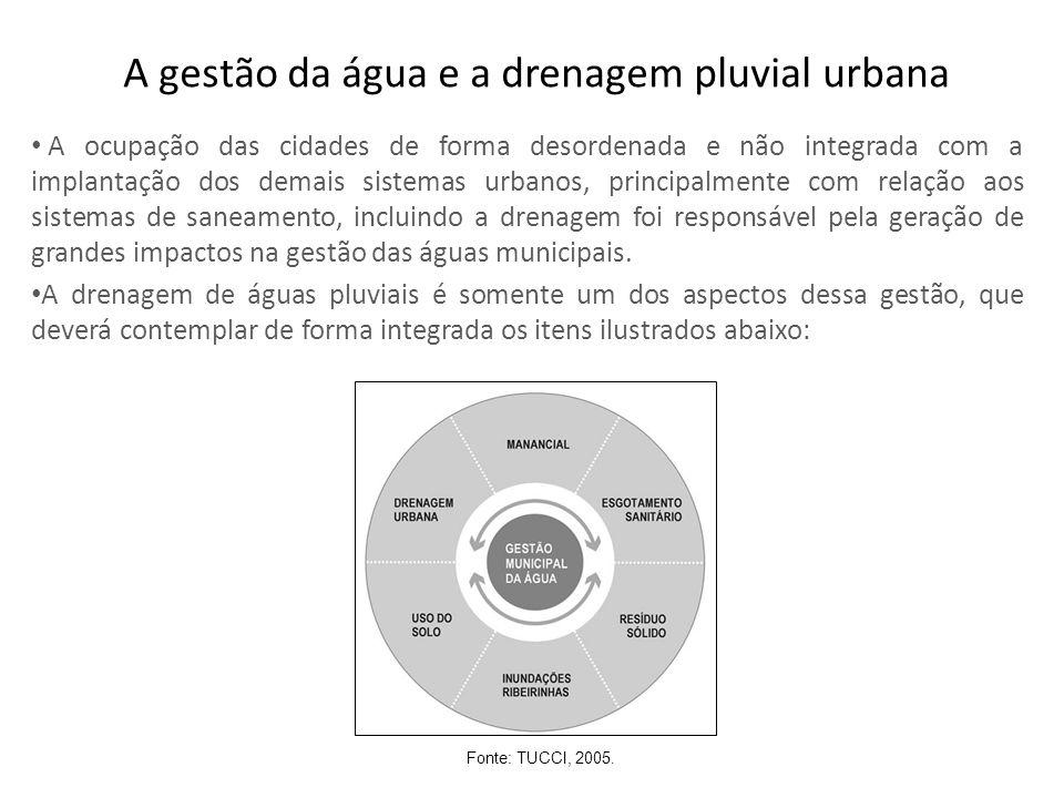 A gestão da água e a drenagem pluvial urbana