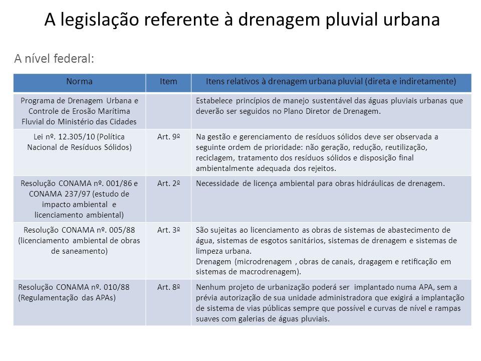 A legislação referente à drenagem pluvial urbana
