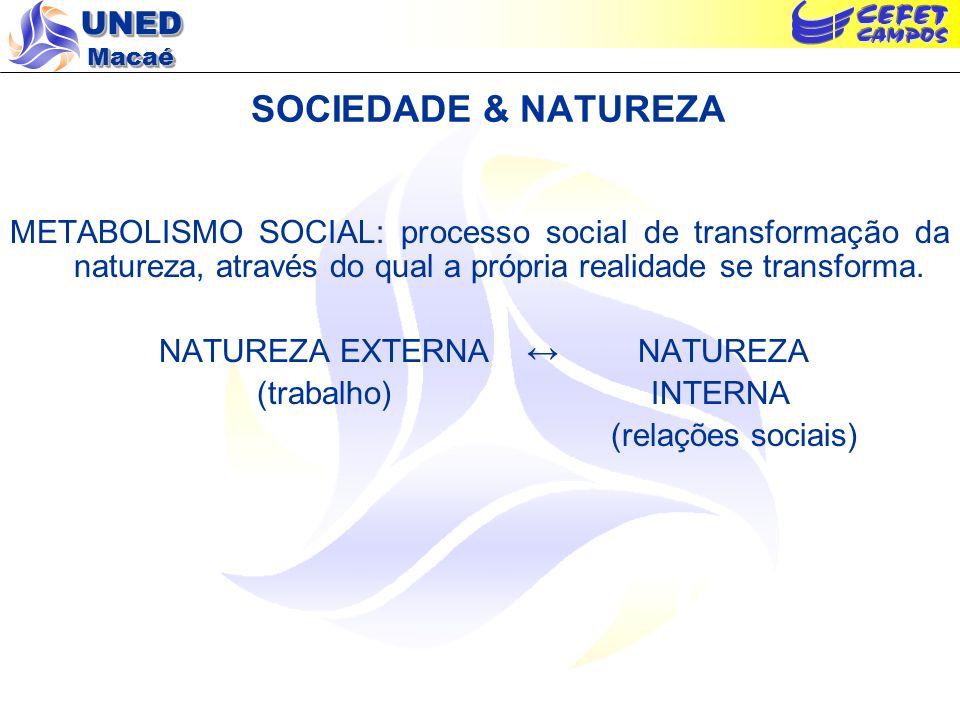 SOCIEDADE & NATUREZA METABOLISMO SOCIAL: processo social de transformação da natureza, através do qual a própria realidade se transforma.
