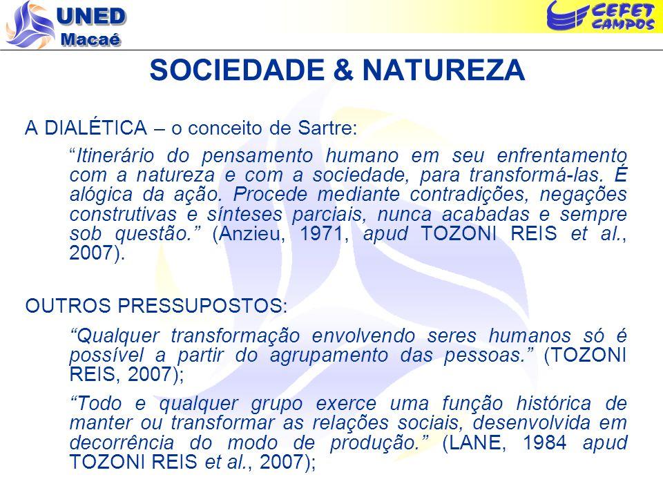 SOCIEDADE & NATUREZA A DIALÉTICA – o conceito de Sartre: