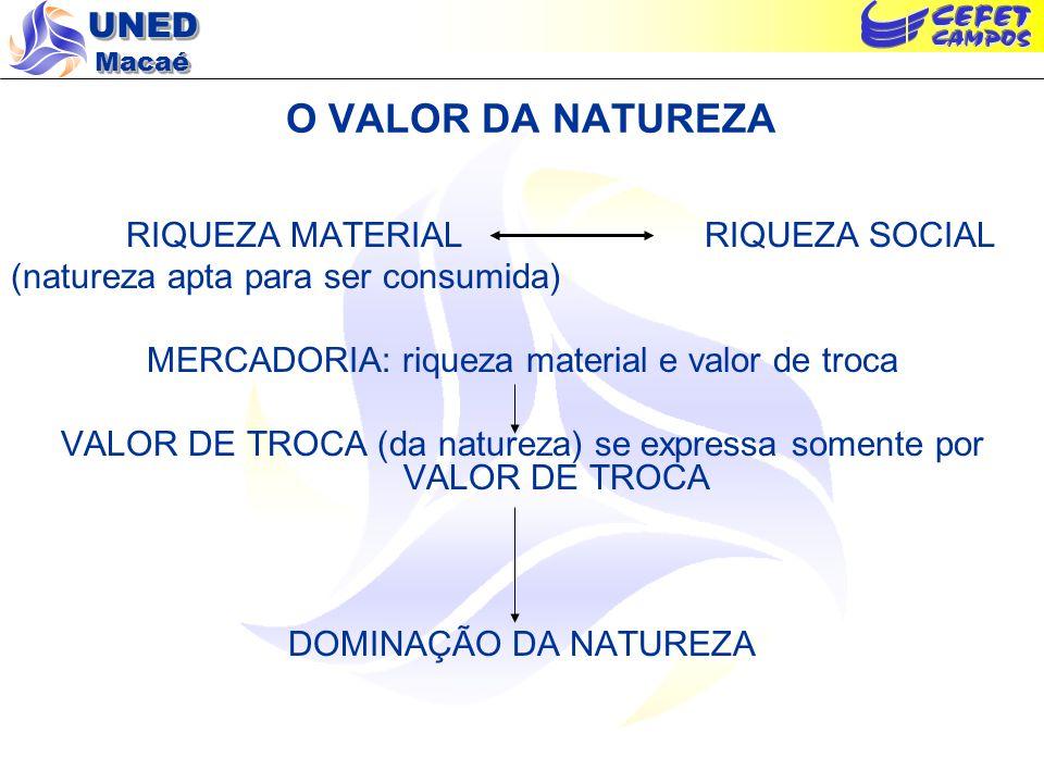 O VALOR DA NATUREZA RIQUEZA MATERIAL RIQUEZA SOCIAL