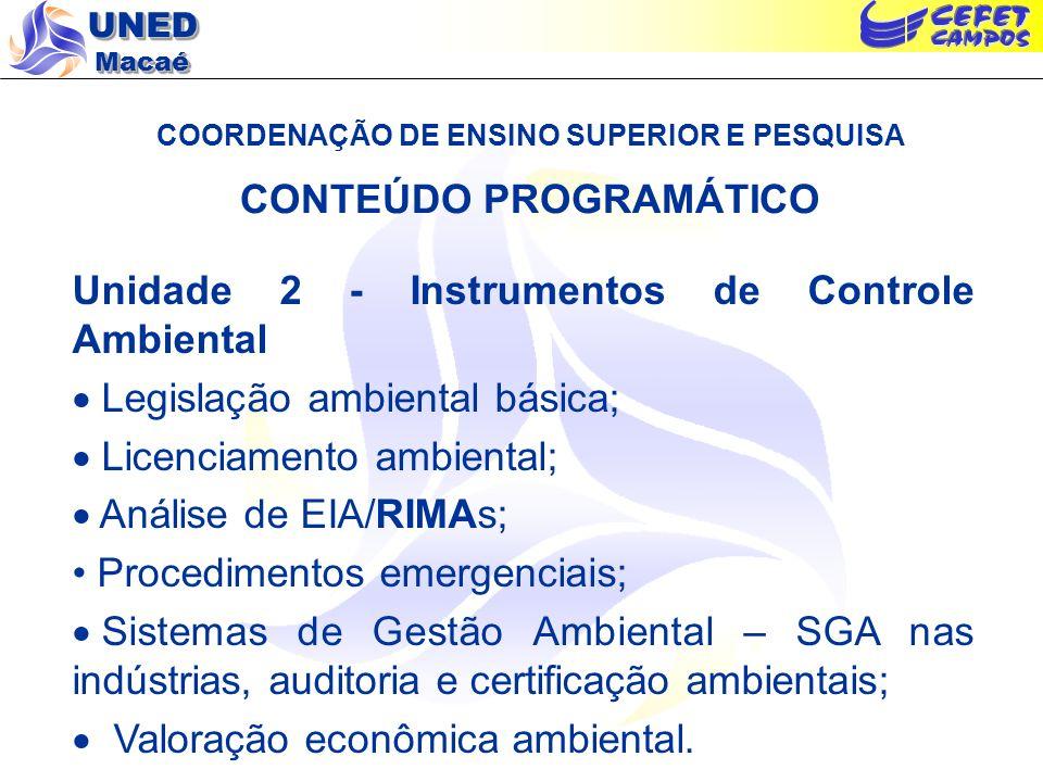 COORDENAÇÃO DE ENSINO SUPERIOR E PESQUISA CONTEÚDO PROGRAMÁTICO