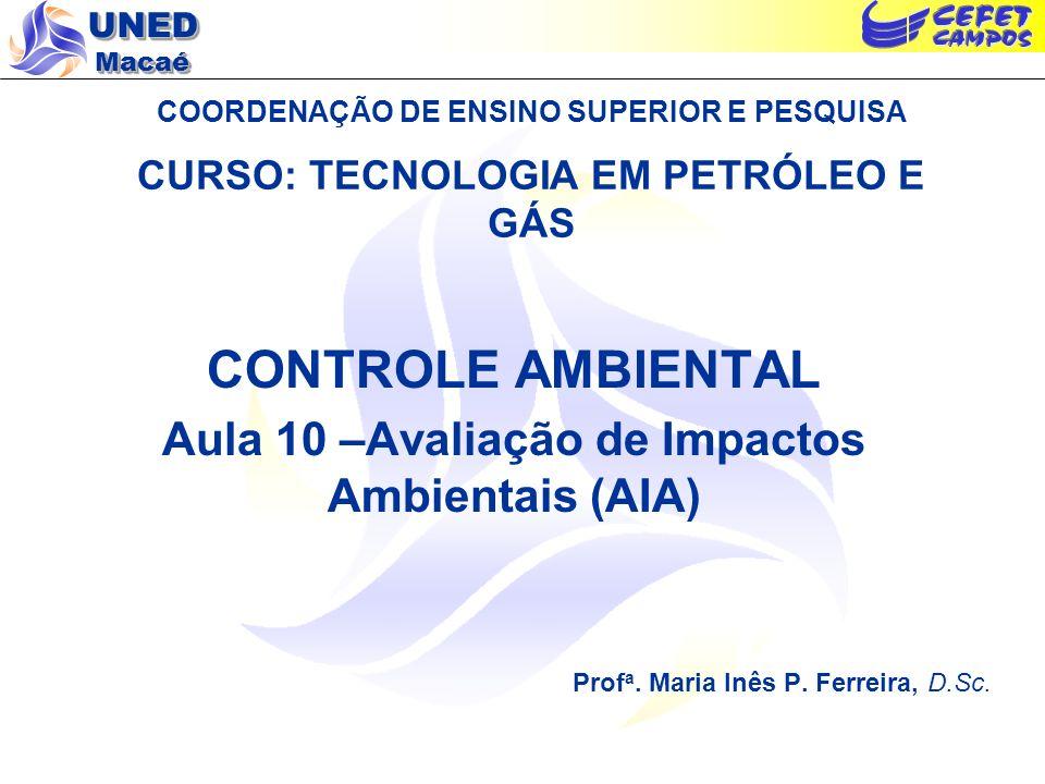 Aula 10 –Avaliação de Impactos Ambientais (AIA)
