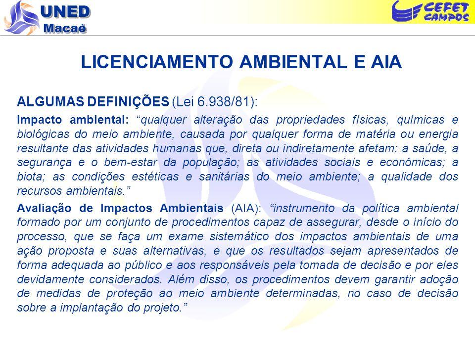 LICENCIAMENTO AMBIENTAL E AIA