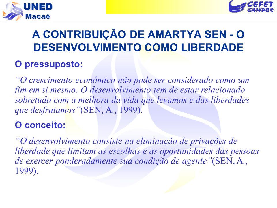 A CONTRIBUIÇÃO DE AMARTYA SEN - O DESENVOLVIMENTO COMO LIBERDADE
