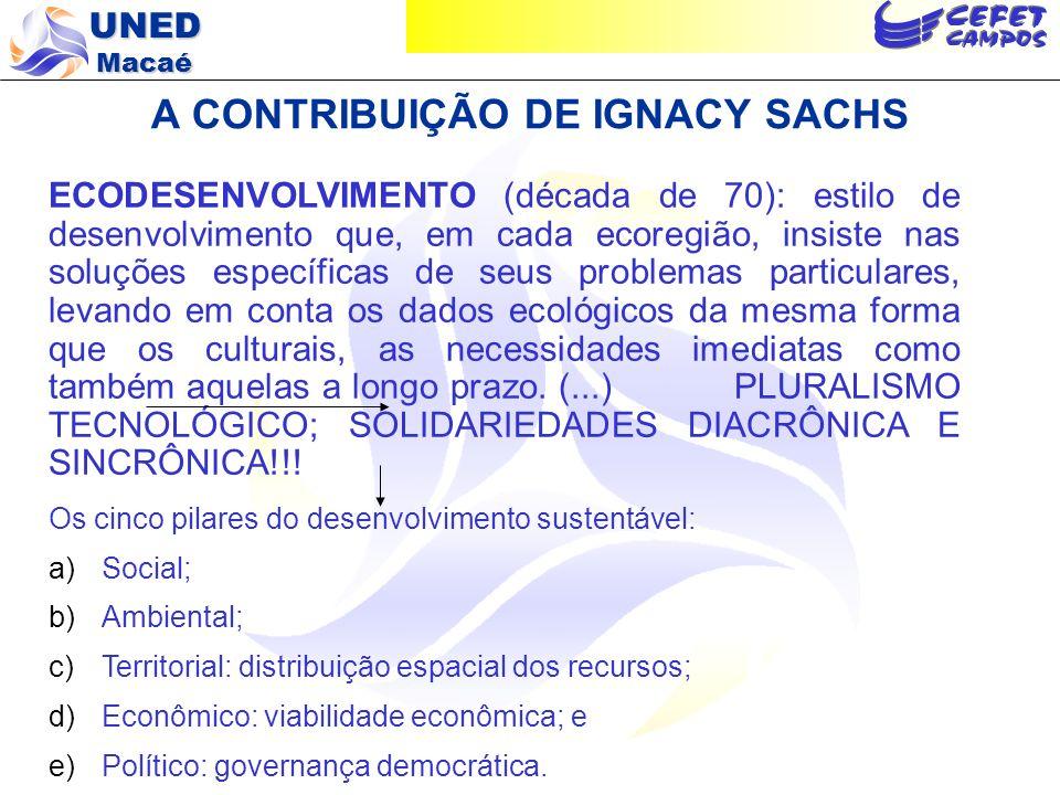 A CONTRIBUIÇÃO DE IGNACY SACHS