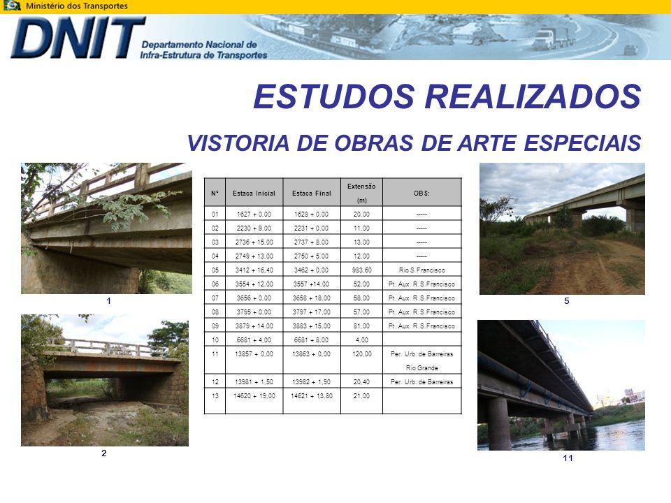 Per. Urb. de Barreiras Rio Grande