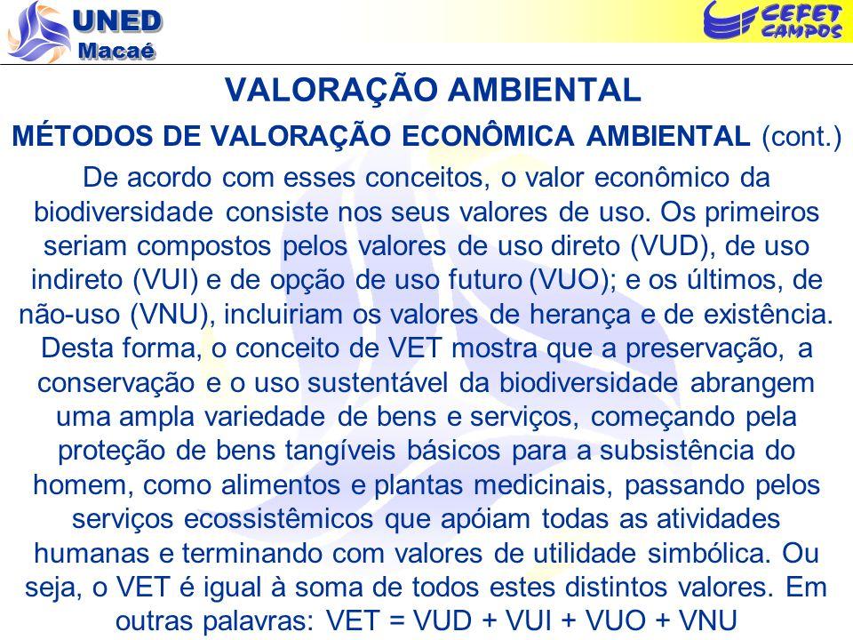 MÉTODOS DE VALORAÇÃO ECONÔMICA AMBIENTAL (cont.)
