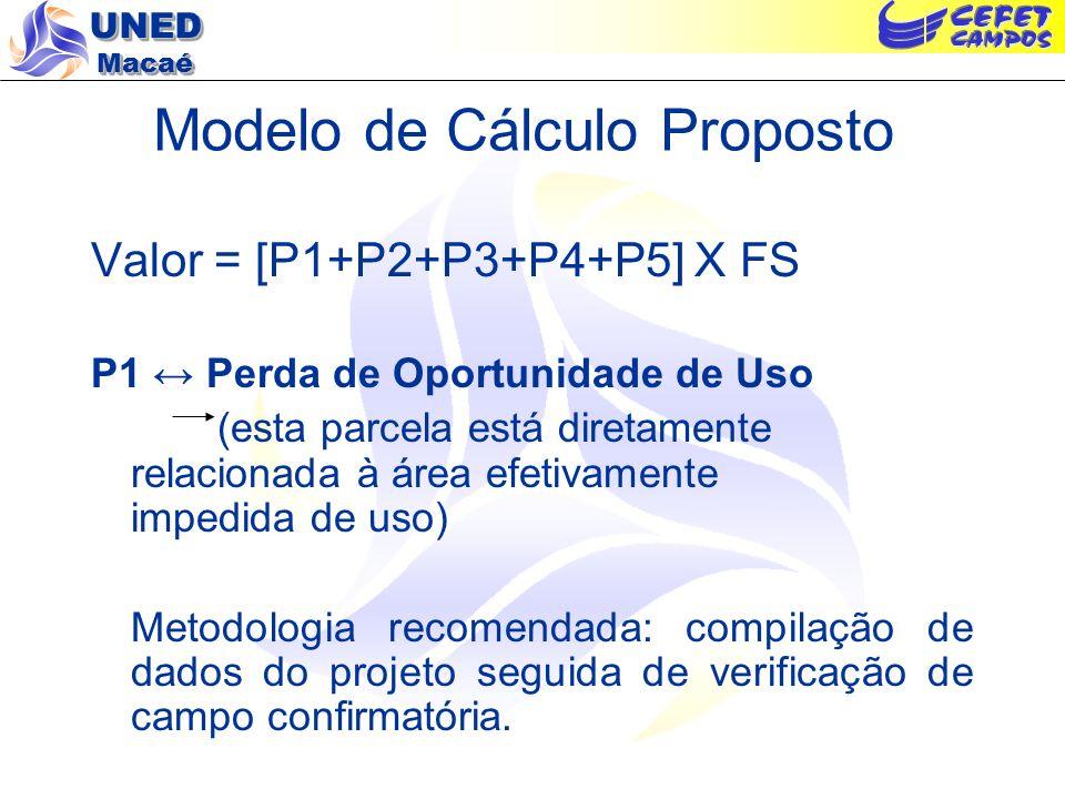 Modelo de Cálculo Proposto