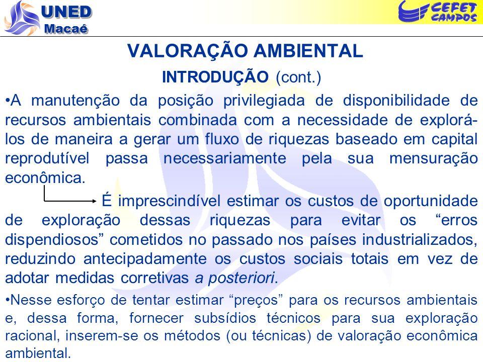 VALORAÇÃO AMBIENTAL INTRODUÇÃO (cont.)