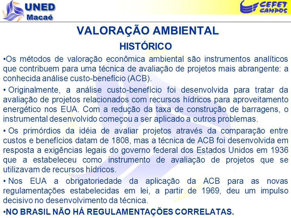 VALORAÇÃO AMBIENTAL HISTÓRICO