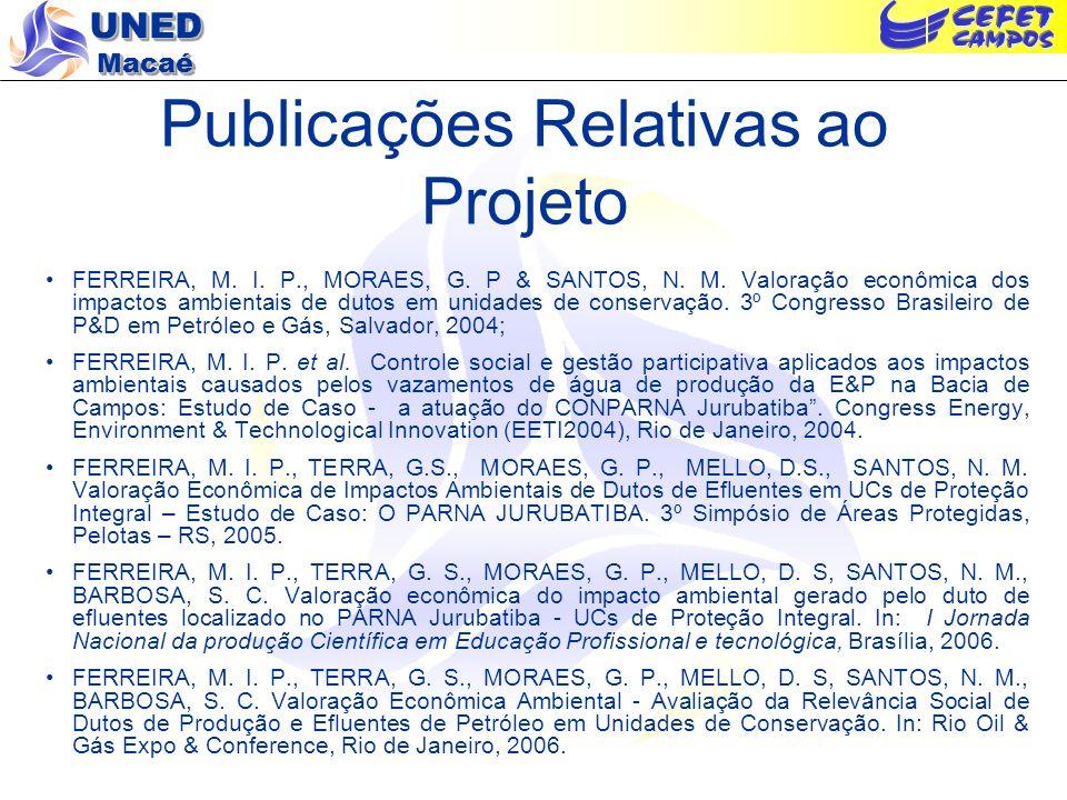Publicações Relativas ao Projeto
