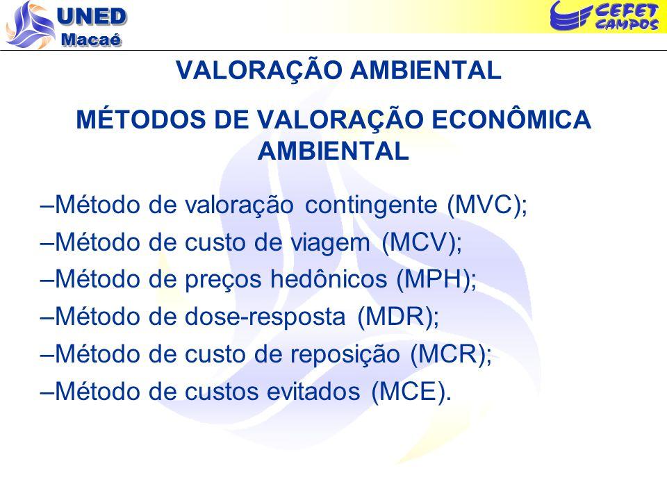 MÉTODOS DE VALORAÇÃO ECONÔMICA AMBIENTAL