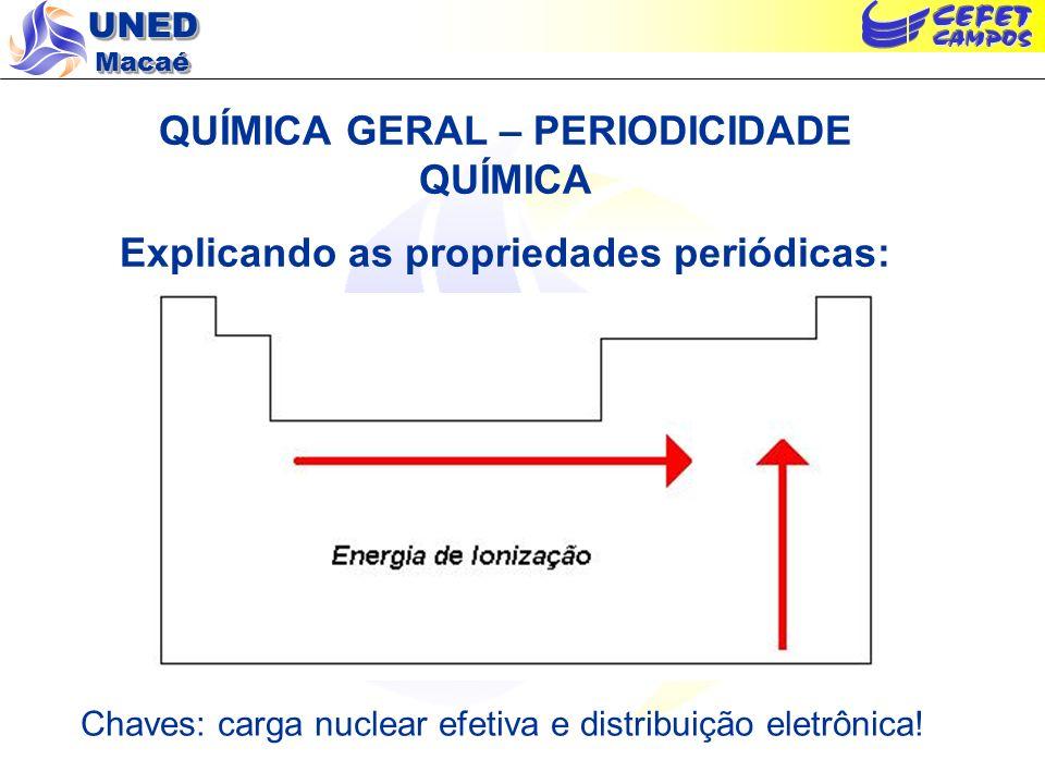QUÍMICA GERAL – PERIODICIDADE QUÍMICA Explicando as propriedades periódicas: