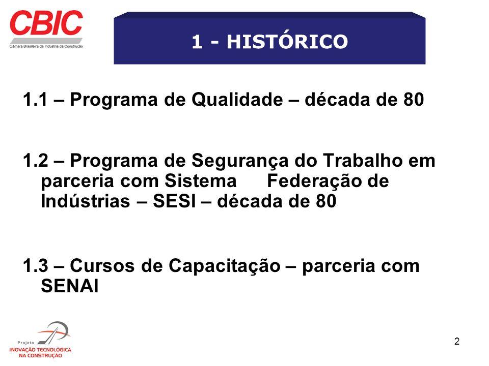 1 - HISTÓRICO 1.1 – Programa de Qualidade – década de 80.