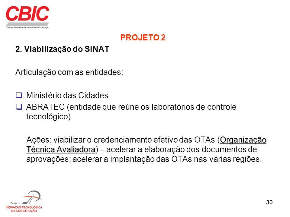Articulação com as entidades: Ministério das Cidades.