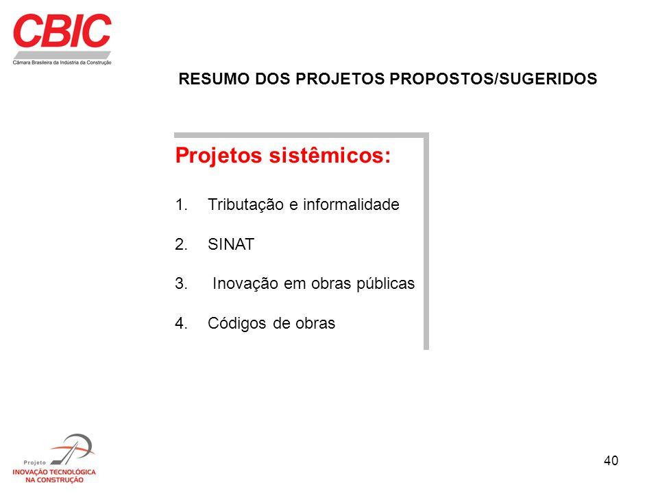 RESUMO DOS PROJETOS PROPOSTOS/SUGERIDOS