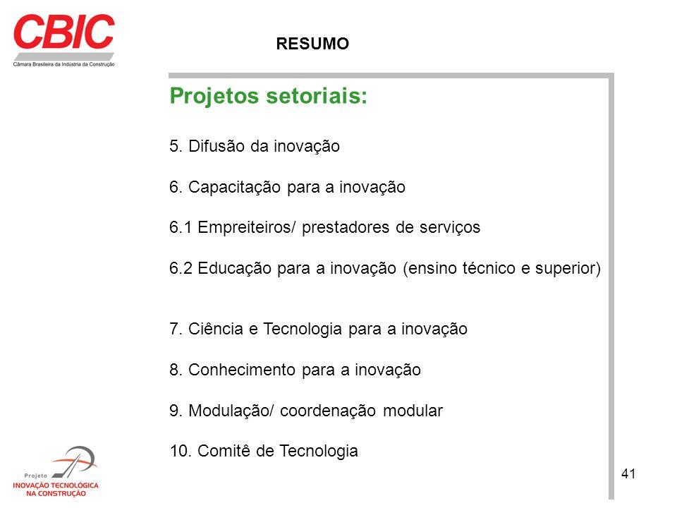 Projetos setoriais: RESUMO 5. Difusão da inovação