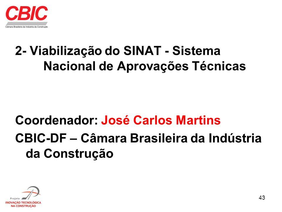 2- Viabilização do SINAT - Sistema Nacional de Aprovações Técnicas