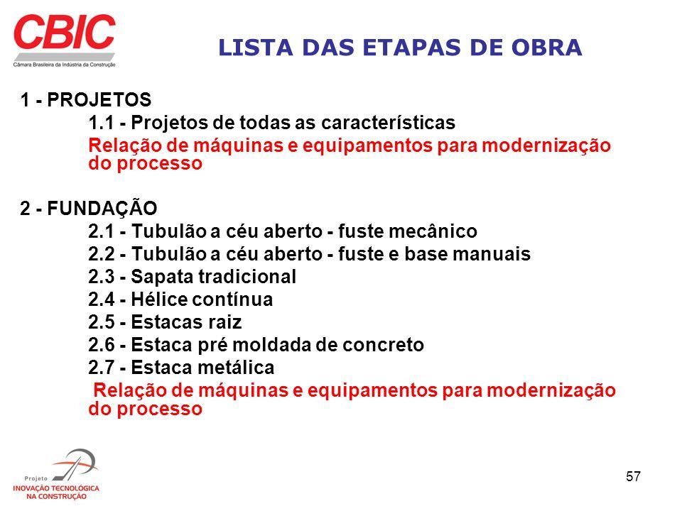 LISTA DAS ETAPAS DE OBRA