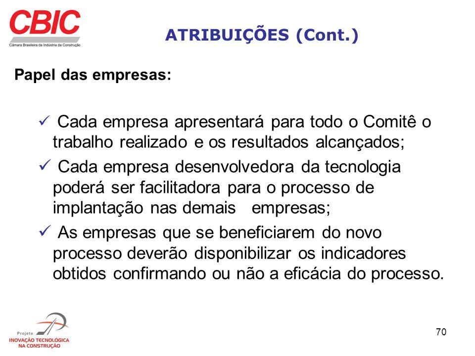 ATRIBUIÇÕES (Cont.) Papel das empresas: Cada empresa apresentará para todo o Comitê o trabalho realizado e os resultados alcançados;