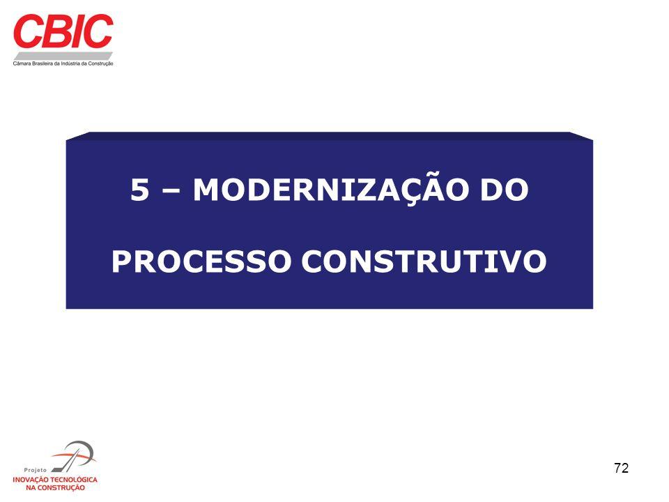 5 – MODERNIZAÇÃO DO PROCESSO CONSTRUTIVO