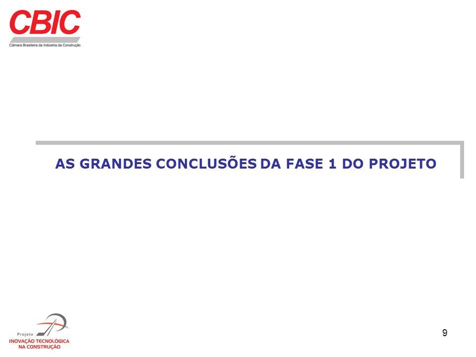 AS GRANDES CONCLUSÕES DA FASE 1 DO PROJETO