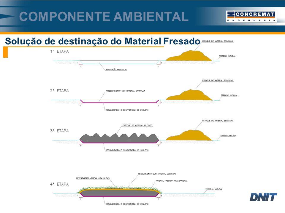 Componente ambiental Solução de destinação do Material Fresado