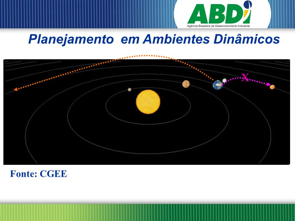 X Fonte: CGEE Rota Planejamento em Ambientes Dinâmicos Momento Inicial