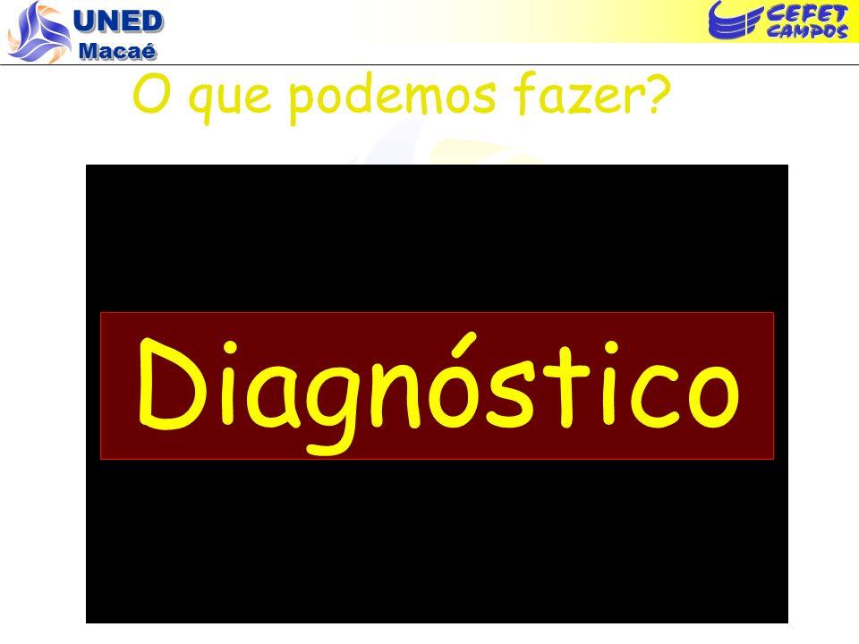 O que podemos fazer Diagnóstico